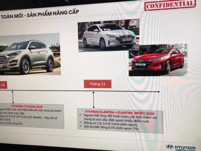 Hyundai Tucson và Elantra 2019 sắp ra mắt thị rường Việt Nam